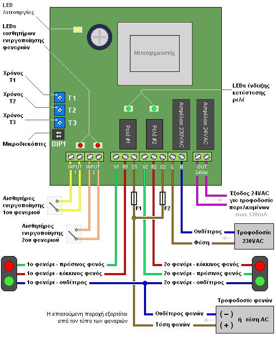 Συνδεσμολογία πίνακα ελέγχου φωτεινών σηματοδοτών Domotime DC2SEM2L